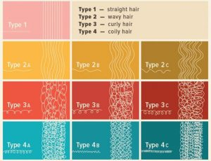Fall in Love with Healthy Hair?